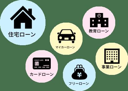 「①住宅ローンは最も低金利な融資」イメージ画像