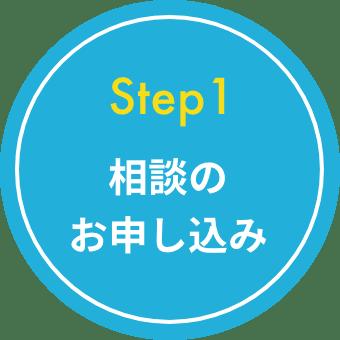 Step1 相談のお申し込み