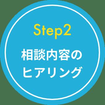 Step2 相談内容のヒアリング