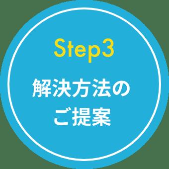 Step3 解決方法のご提案
