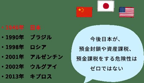 「②「日本だけ」の預金リスク」イメージ画像
